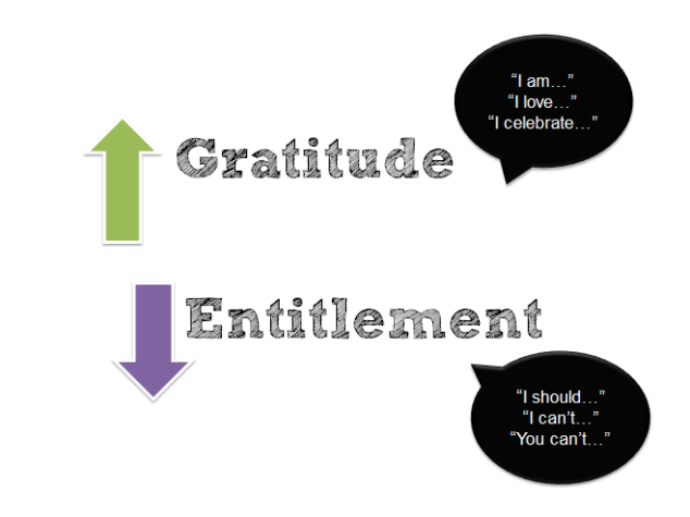 Gratitude and Entitlement